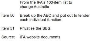 IPA ABC